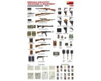 Сборная модель MiniArt Немецкое пехотное оружие и снаряжение 1:35 (MA35247)