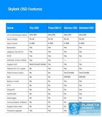 Skylark Модуль OSD Trace OSD Plug-and-Play, 5V/12V filtered power for TX/Camera, PAL/NTSC