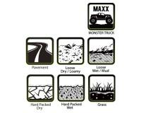 Колесо 1/8 Traxxas MAXX Louise MT-UPHILL (MFT) Soft Black (1/2 Offset) (2шт.)